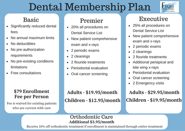dental-membership-plan